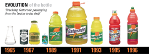 gatorade bottle evolution